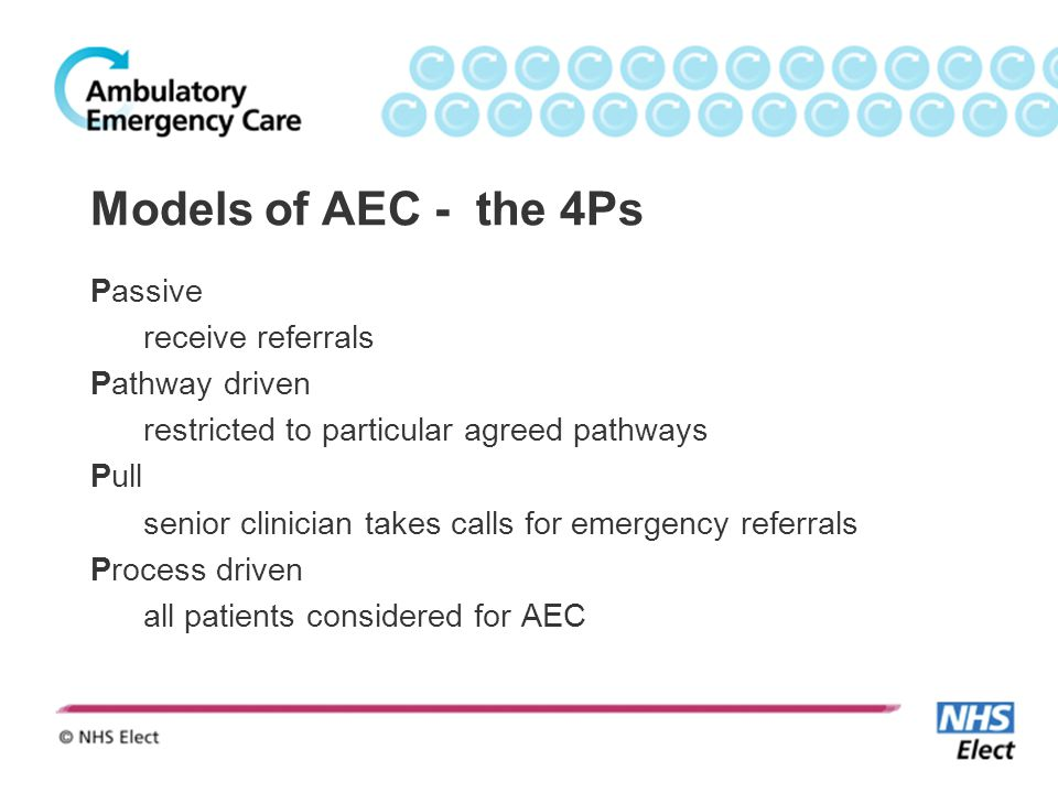 Models of AEC - the 4Ps
