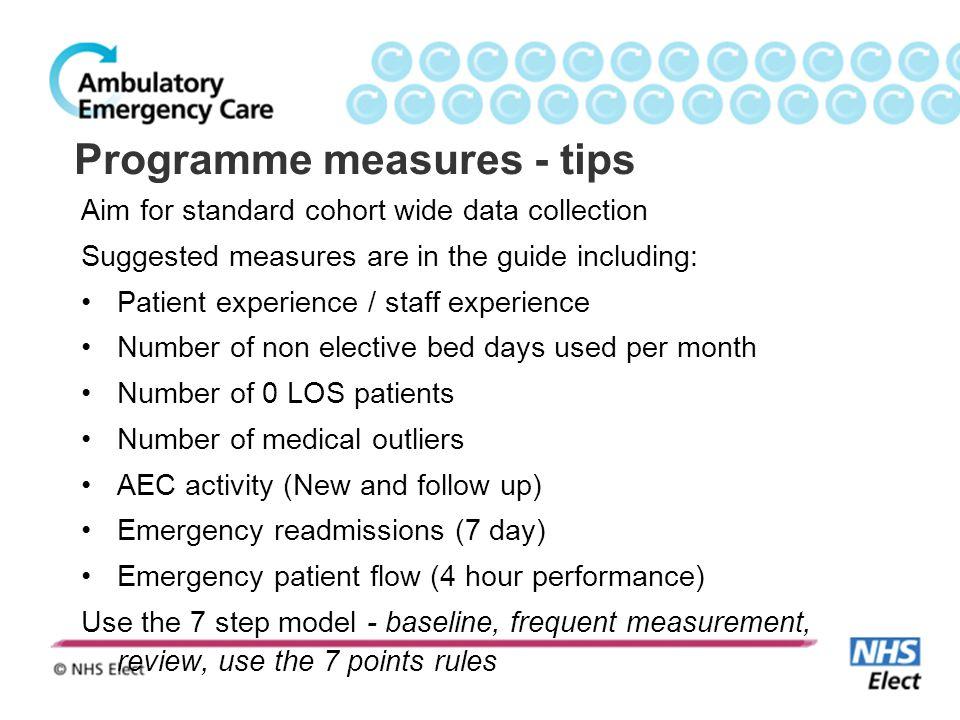 Programme measures - tips