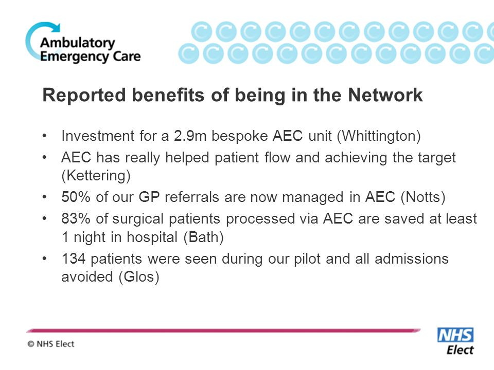 Reported benefits of being in the Network