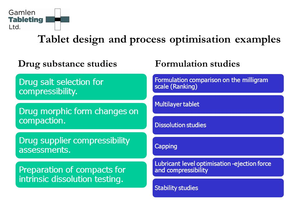 Tablet design and process optimisation examples