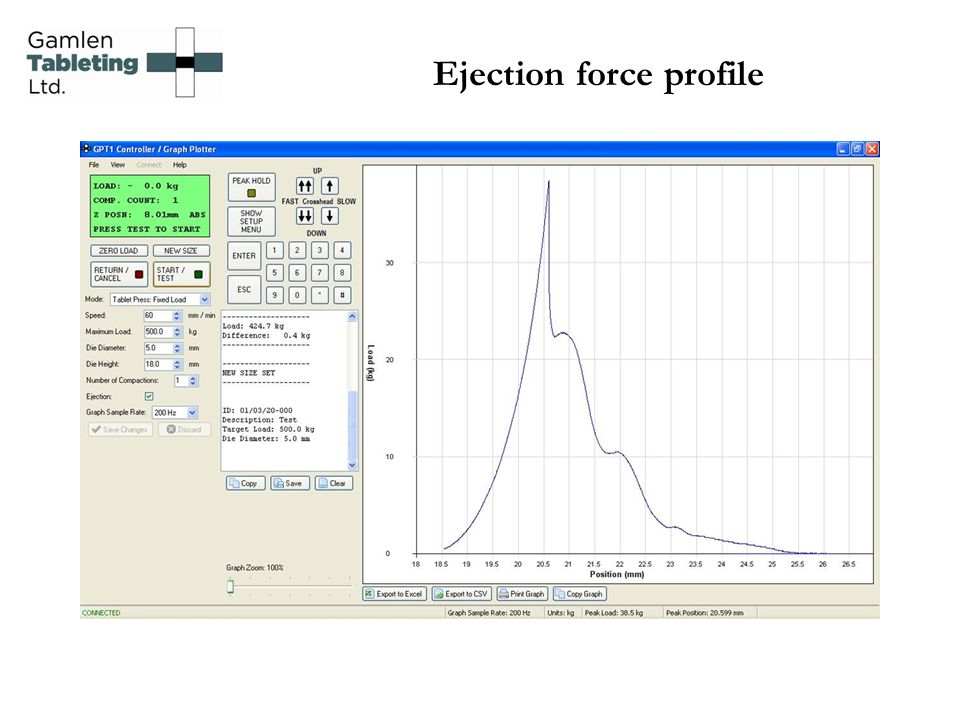 Ejection force profile