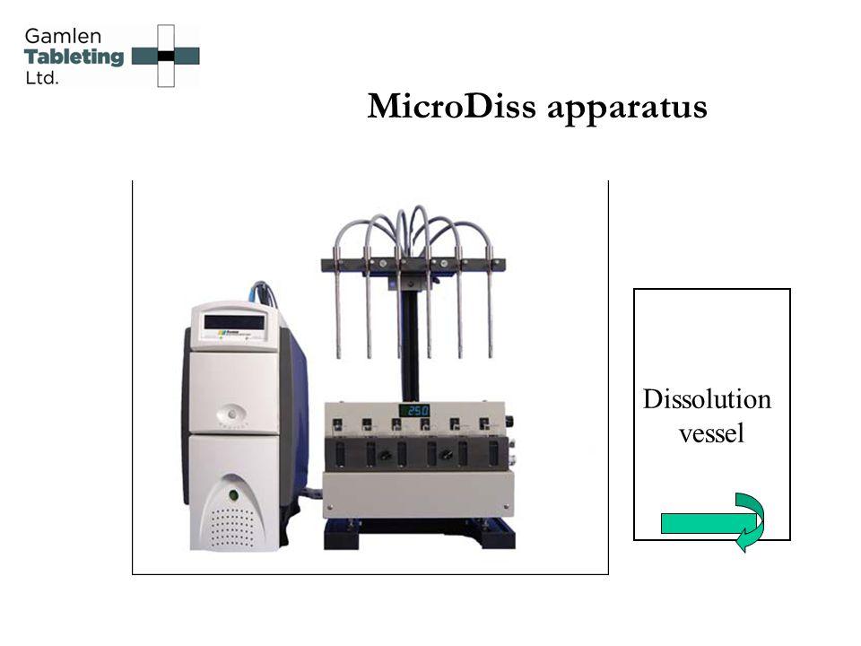 MicroDiss apparatus Dissolution vessel