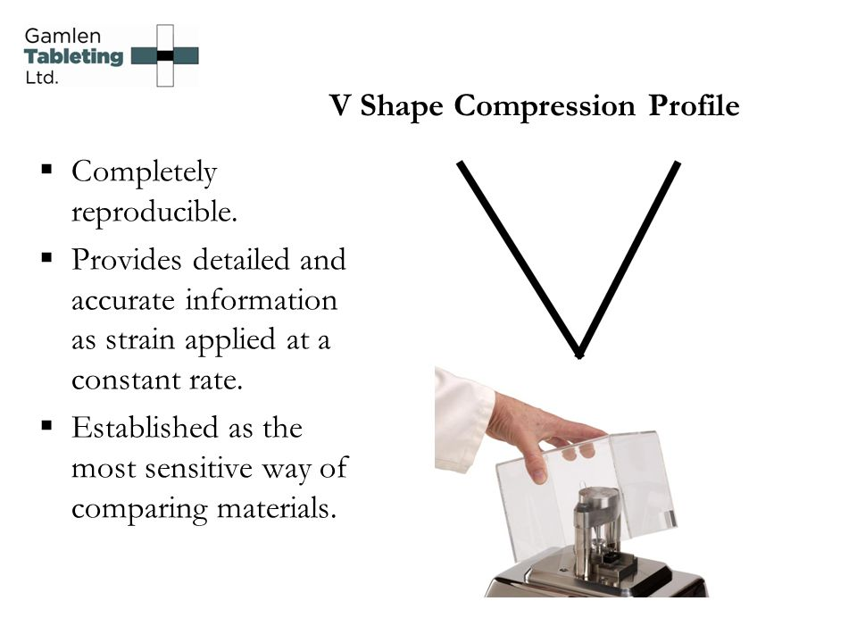 V Shape Compression Profile