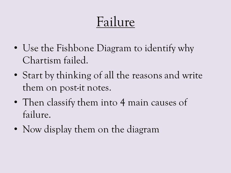 Failure Use the Fishbone Diagram to identify why Chartism failed.