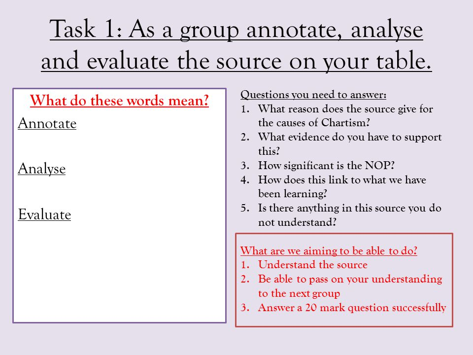 What do these words mean Annotate Analyse Evaluate