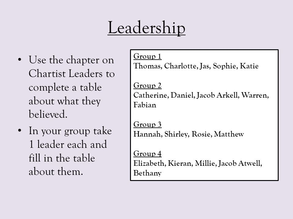 Leadership Use the chapter on Chartist Leaders to complete a table about what they believed.
