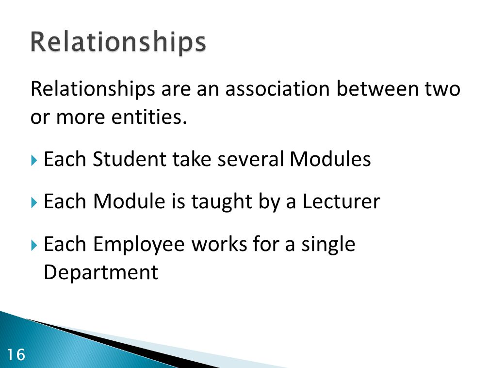 Relationships Relationships are an association between two or more entities. Each Student take several Modules.