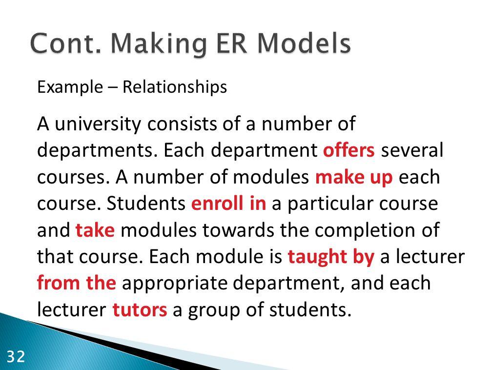 Cont. Making ER Models Example – Relationships.