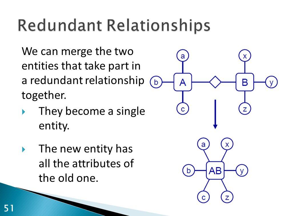 Redundant Relationships