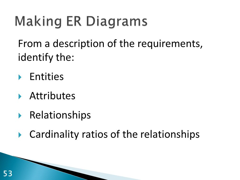 Making ER Diagrams From a description of the requirements, identify the: Entities. Attributes. Relationships.