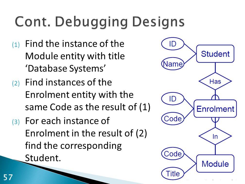 Cont. Debugging Designs
