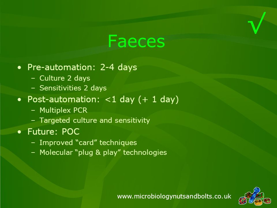 √ Faeces Pre-automation: 2-4 days Post-automation: <1 day (+ 1 day)