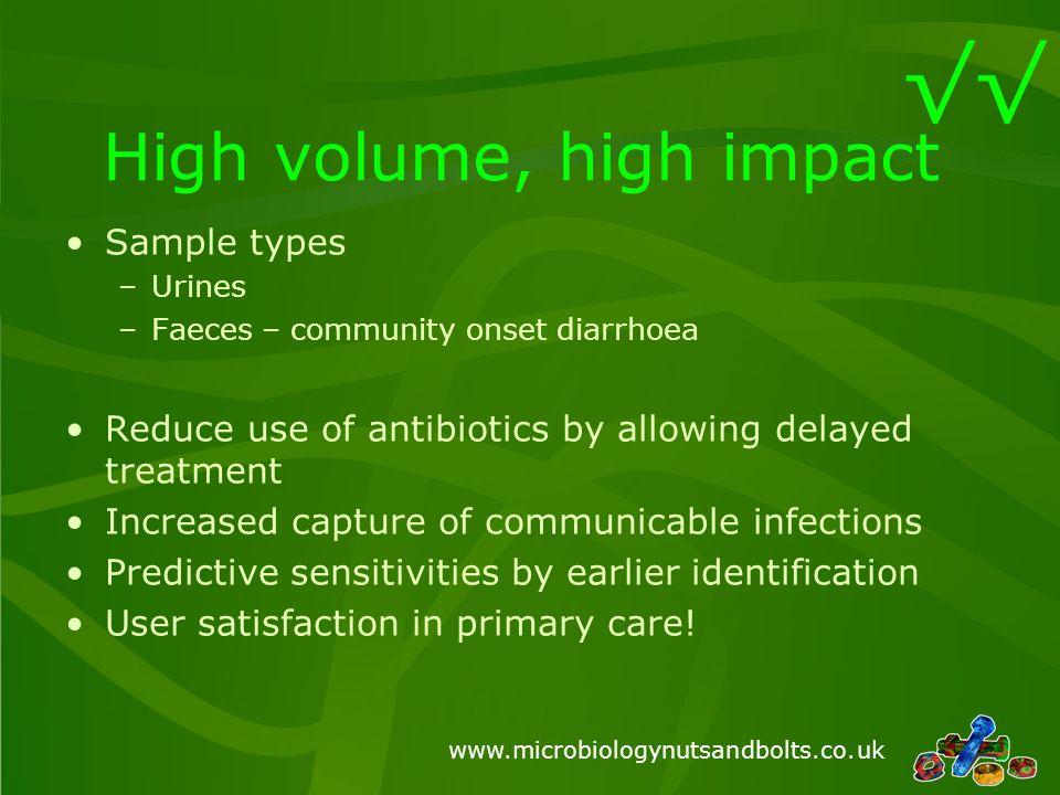 High volume, high impact