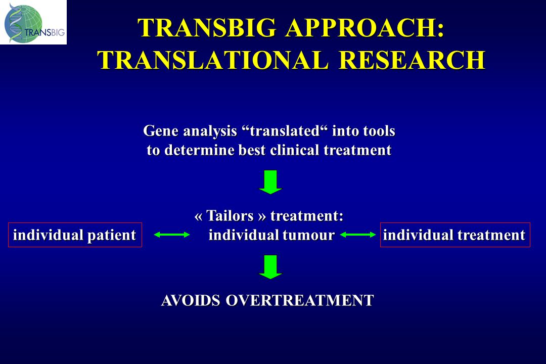 TRANSBIG APPROACH: TRANSLATIONAL RESEARCH