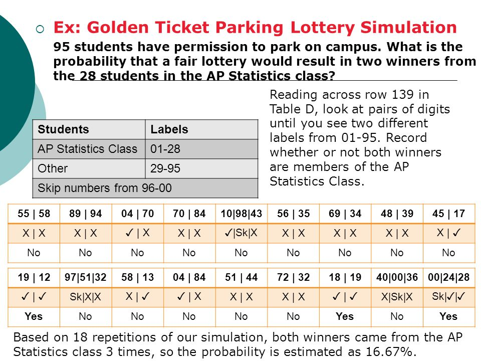 Ex: Golden Ticket Parking Lottery Simulation