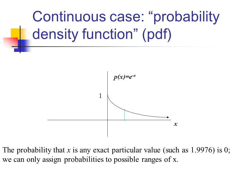 Continuous case: probability density function (pdf)
