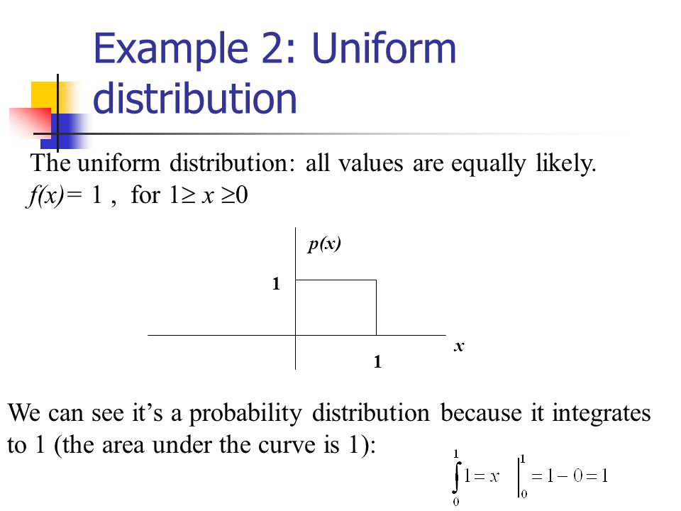 Example 2: Uniform distribution