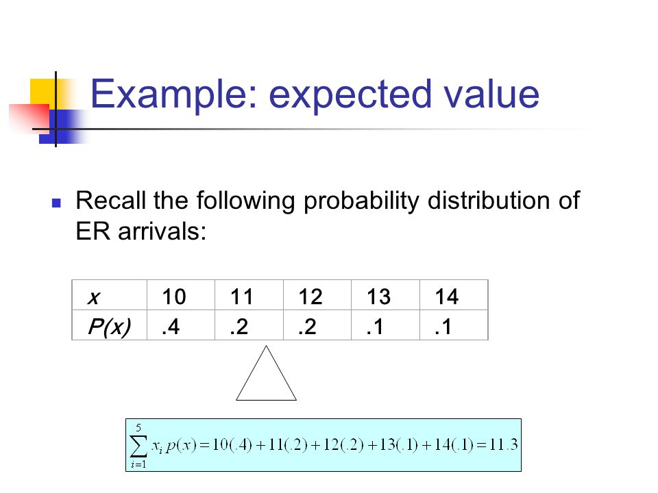 Example: expected value