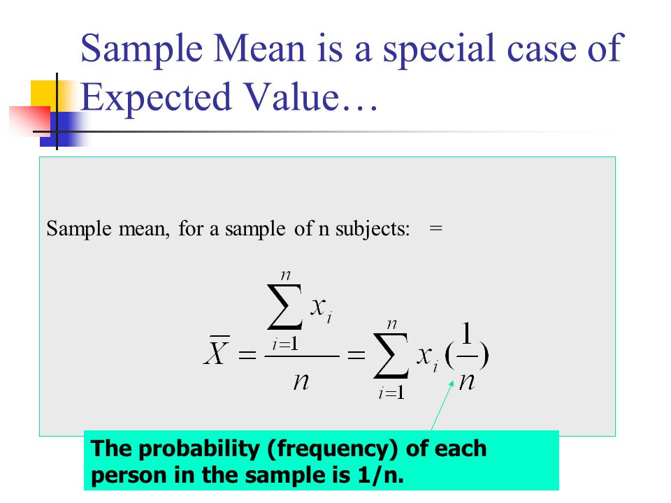 Sample Mean is a special case of Expected Value…