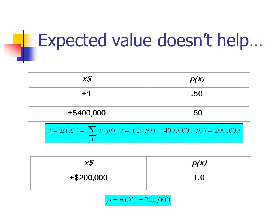 Expected value doesn't help…