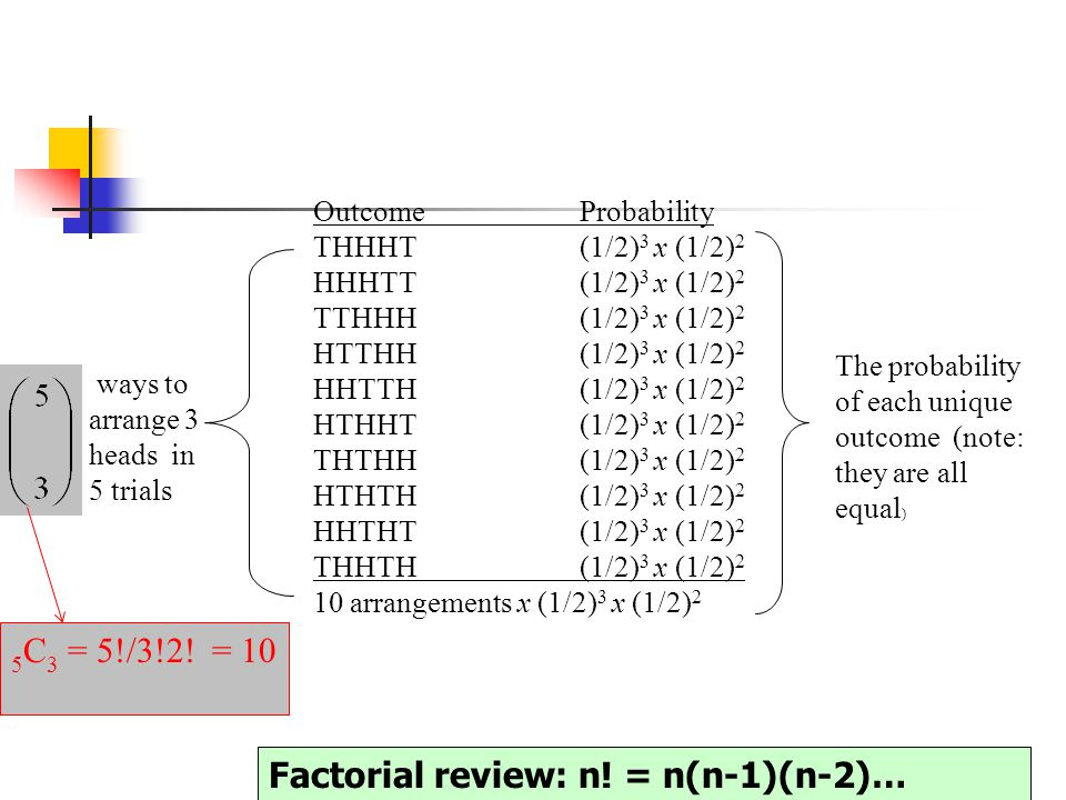 Factorial review: n! = n(n-1)(n-2)…