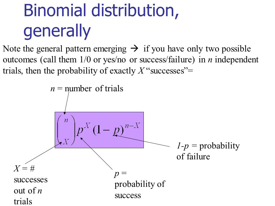 Binomial distribution, generally