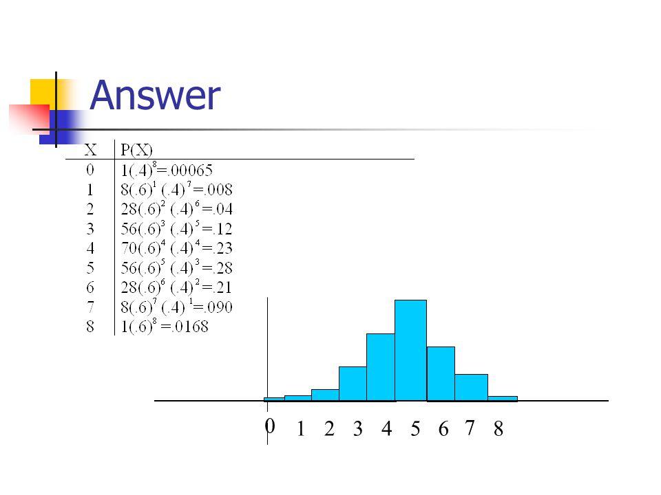Answer 1 4 5 2 3 6 7 8