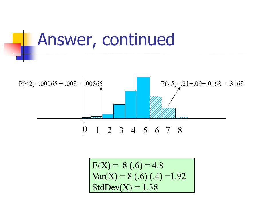 Answer, continued 1 4 5 2 3 6 7 8 E(X) = 8 (.6) = 4.8