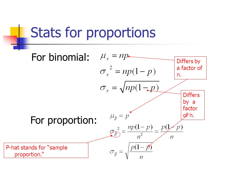 Stats for proportions For binomial: For proportion: