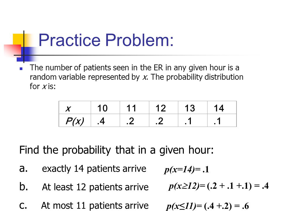 Practice Problem: Find the probability that in a given hour: