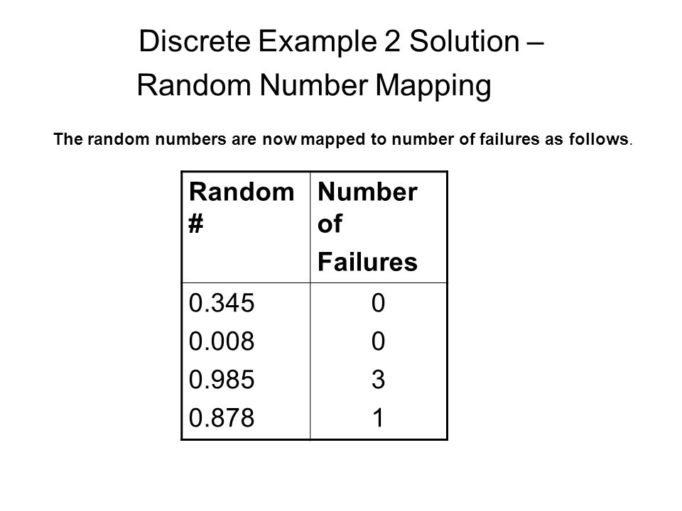 Discrete Example 2 Solution – Random Number Mapping