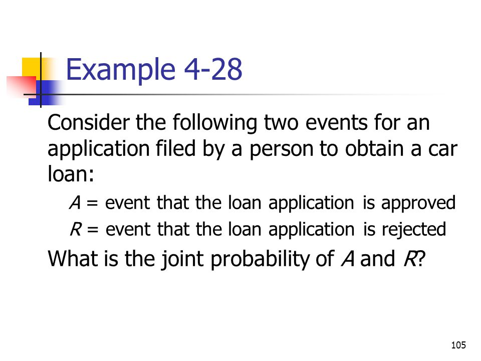 Example 4-28 Consider the following two events for an application filed by a person to obtain a car loan: