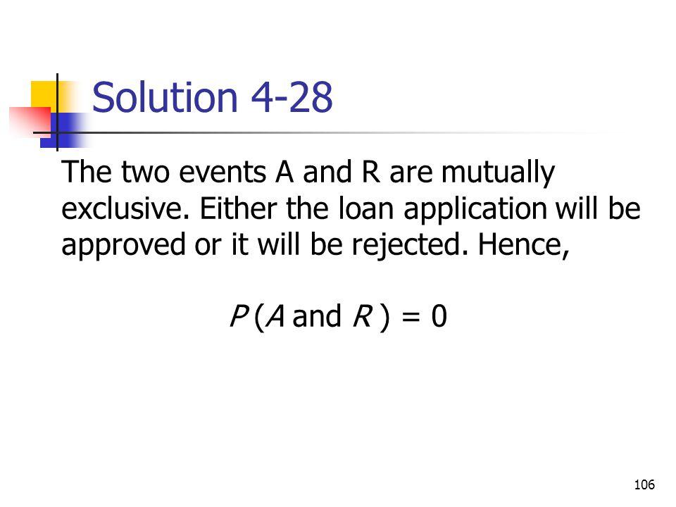 Solution 4-28