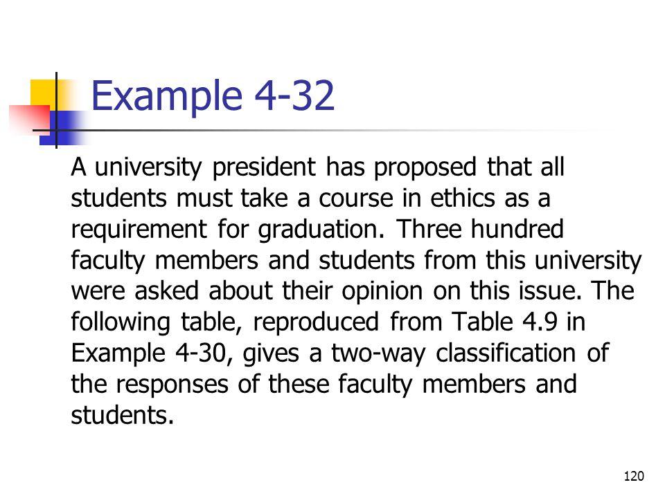 Example 4-32