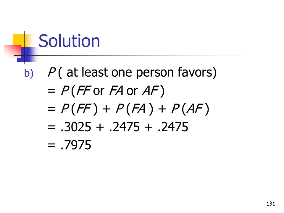 Solution P ( at least one person favors) = P (FF or FA or AF )