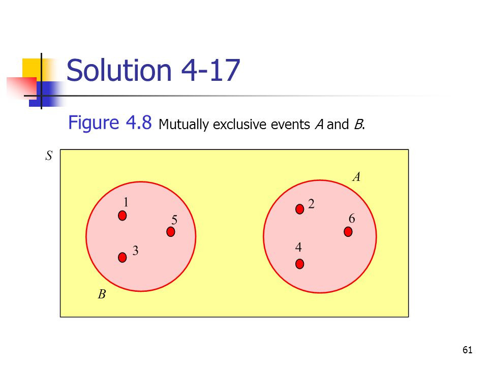 Solution 4-17 Figure 4.8 Mutually exclusive events A and B.