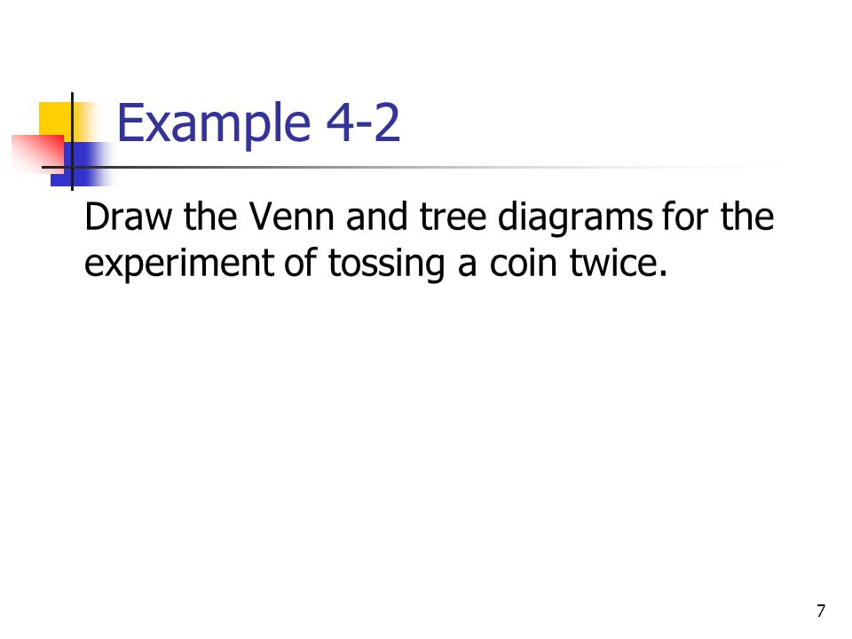 Example 4-2 Draw the Venn and tree diagrams for the experiment of tossing a coin twice.