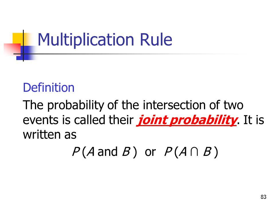 Multiplication Rule Definition