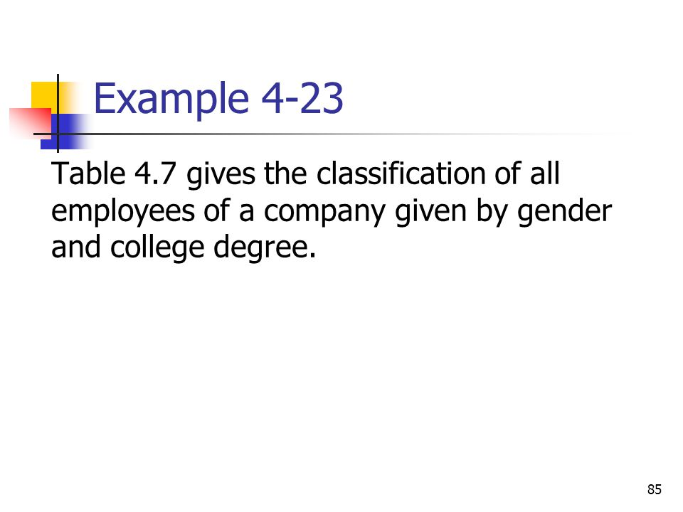 Example 4-23 Table 4.7 gives the classification of all employees of a company given by gender and college degree.