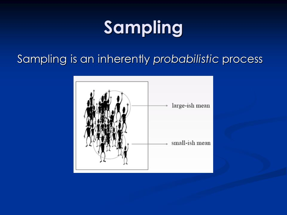 Sampling Sampling is an inherently probabilistic process