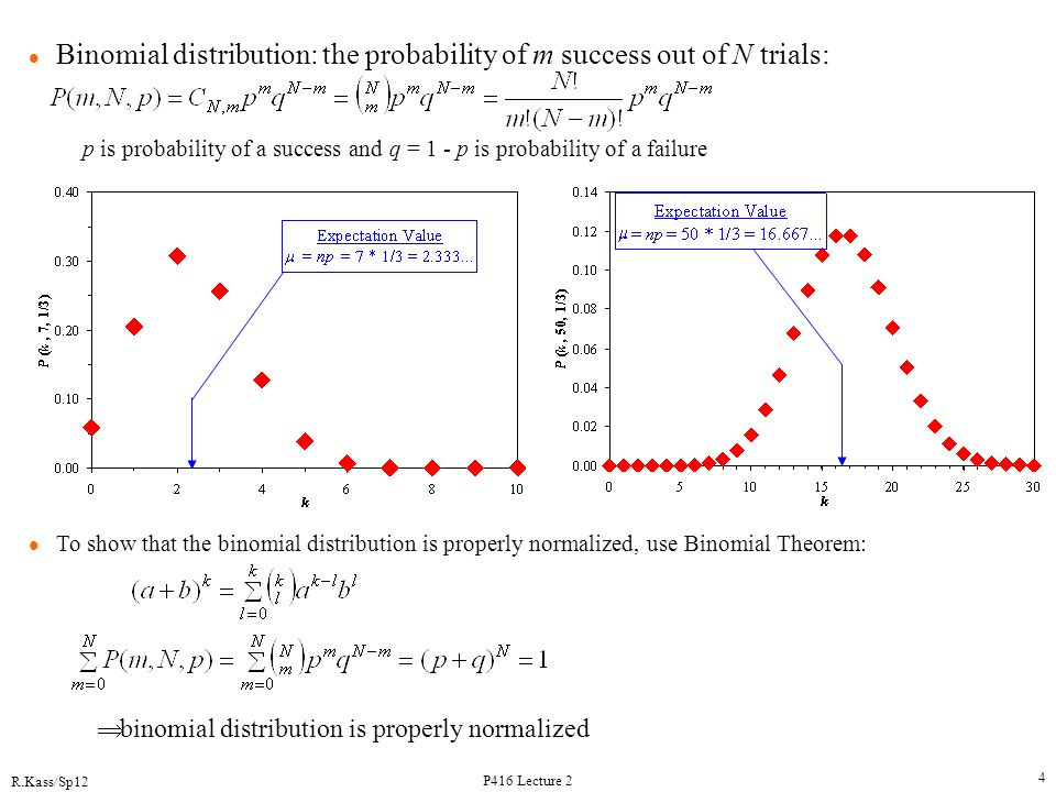 l Binomial distribution: the probability of m success out of N trials:
