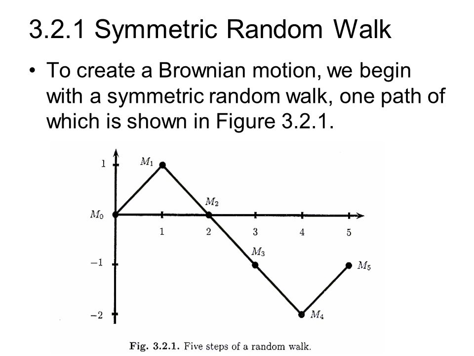 3.2.1 Symmetric Random Walk To create a Brownian motion, we begin with a symmetric random walk, one path of which is shown in Figure 3.2.1.