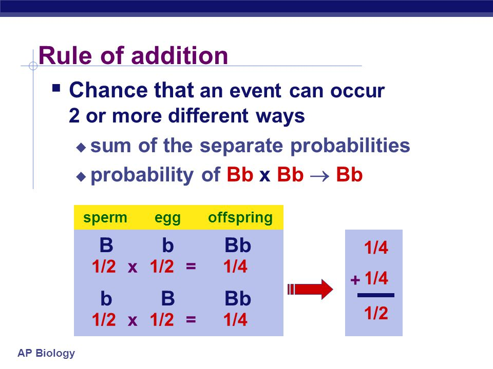 Rule of addition Chance that an event can occur 2 or more different ways. sum of the separate probabilities.
