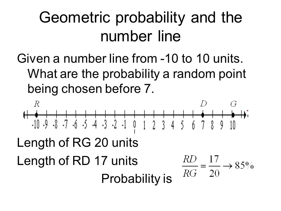 Geometric probability and the number line