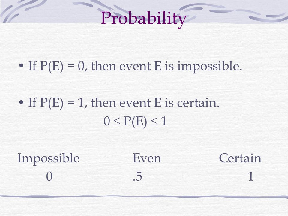 Probability If P(E) = 0, then event E is impossible.