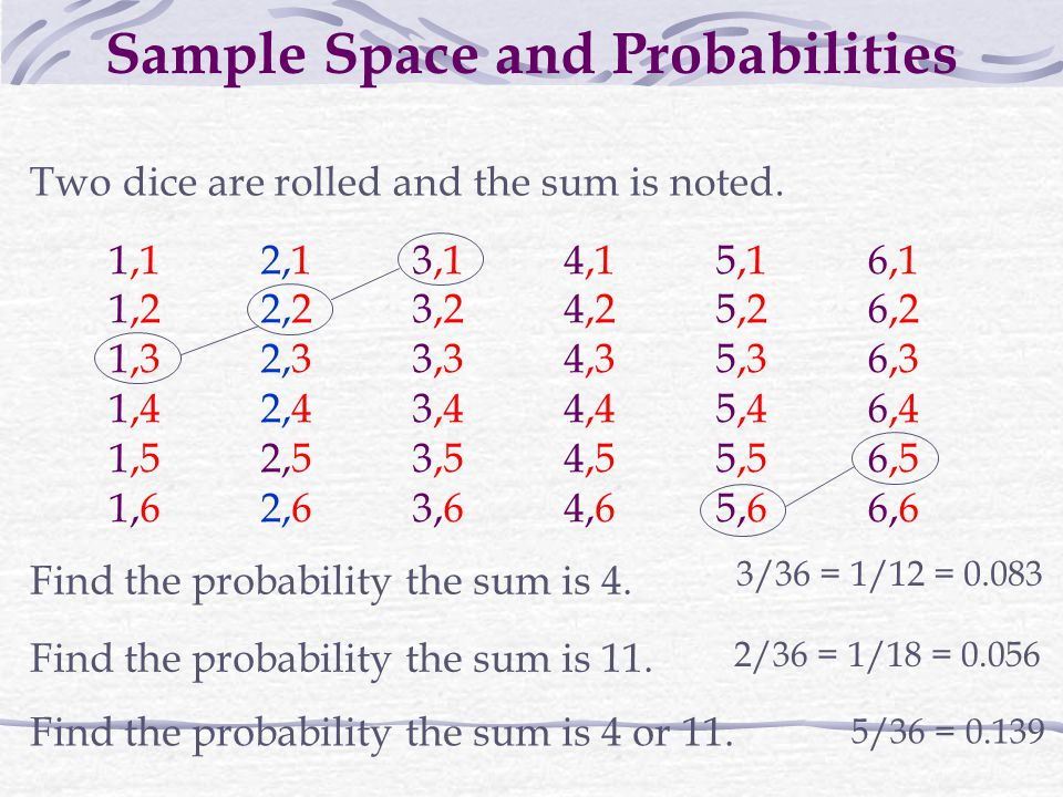 Sample Space and Probabilities