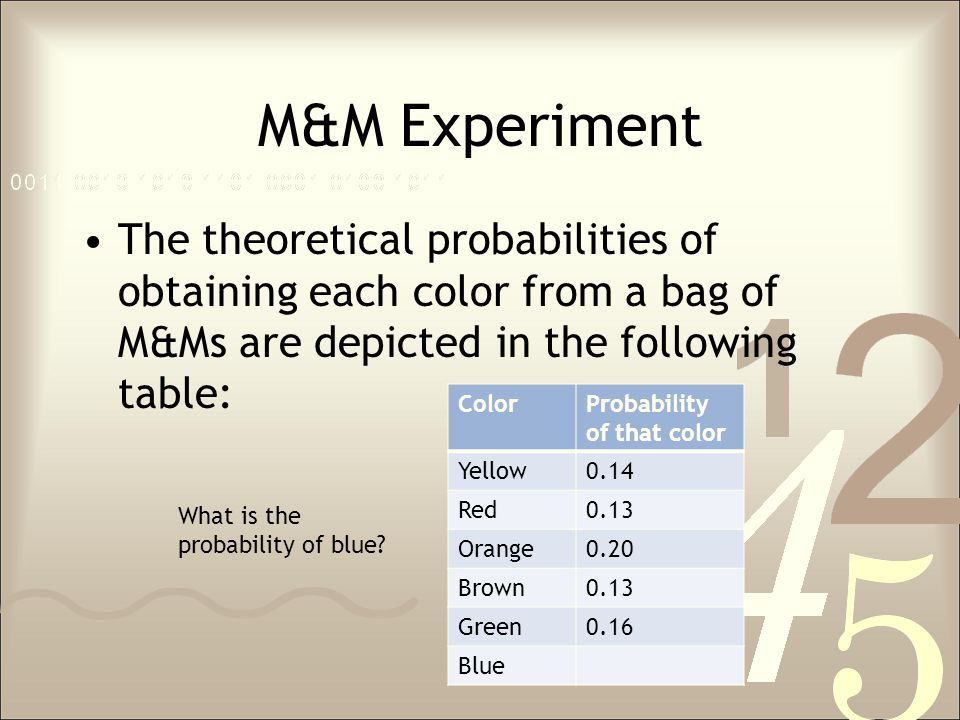 M&M Experiment The theoretical probabilities of obtaining each color from a bag of M&Ms are depicted in the following table: