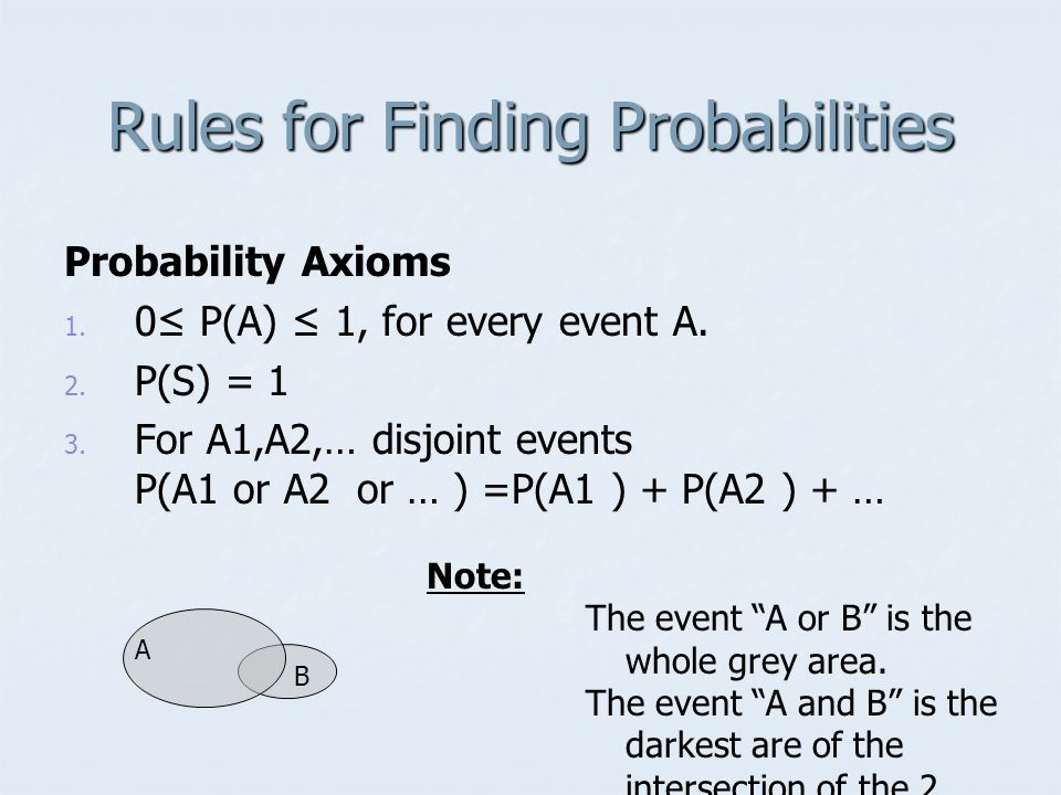 Rules for Finding Probabilities
