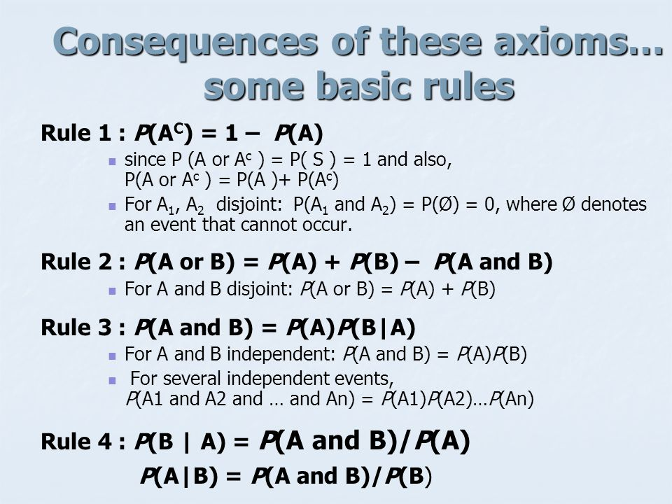 Consequences of these axioms… some basic rules