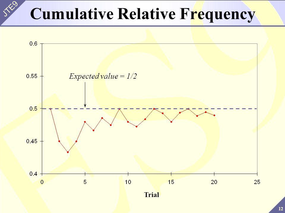 Cumulative Relative Frequency
